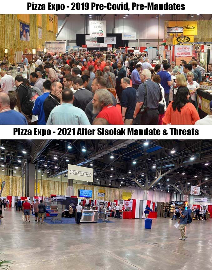 Before and After Convention Attendance Comparison